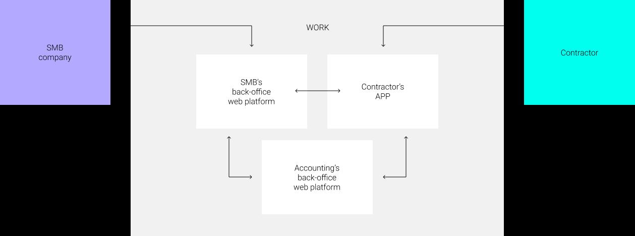 map_accounting